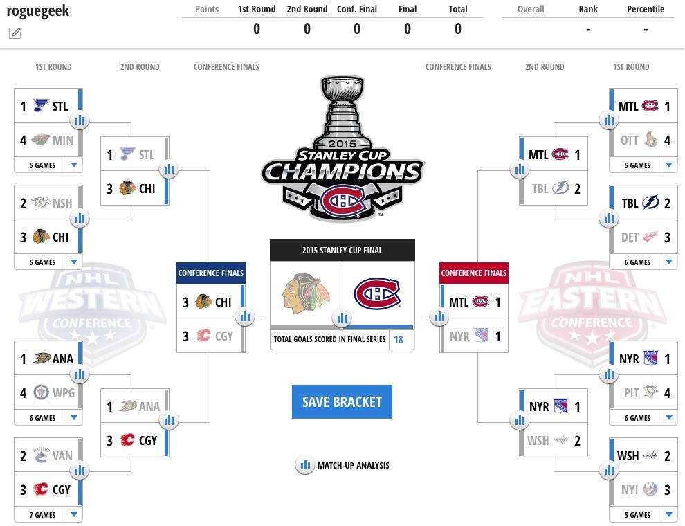 2015-NHL-bracket-challenge
